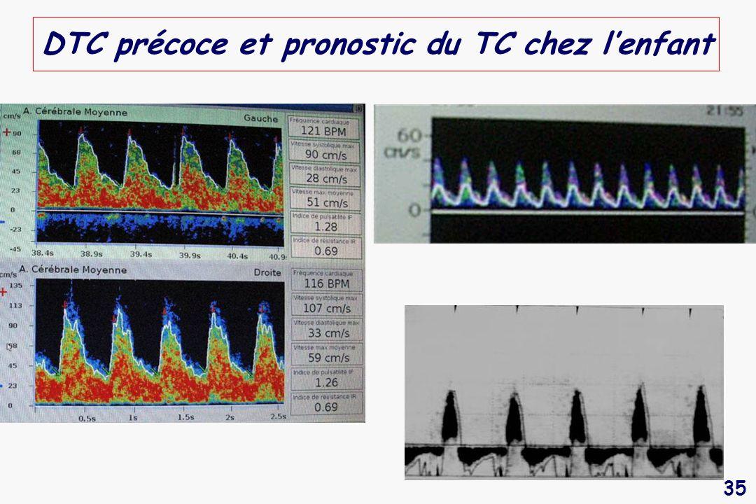 DTC précoce et pronostic du TC chez l'enfant