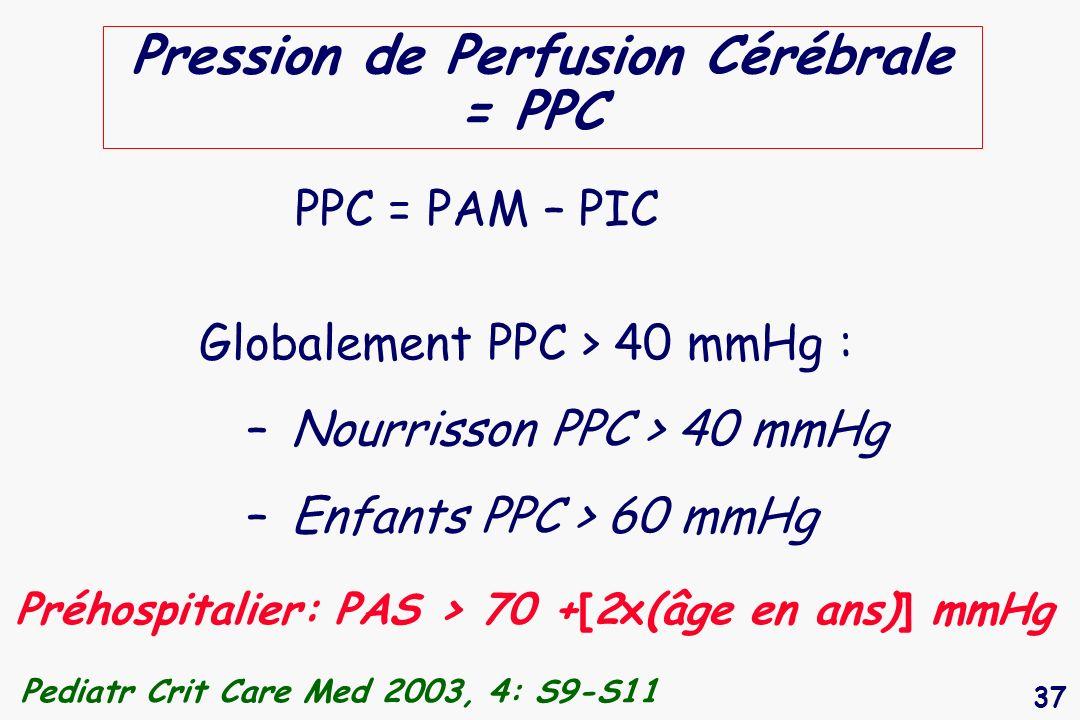 Pression de Perfusion Cérébrale = PPC