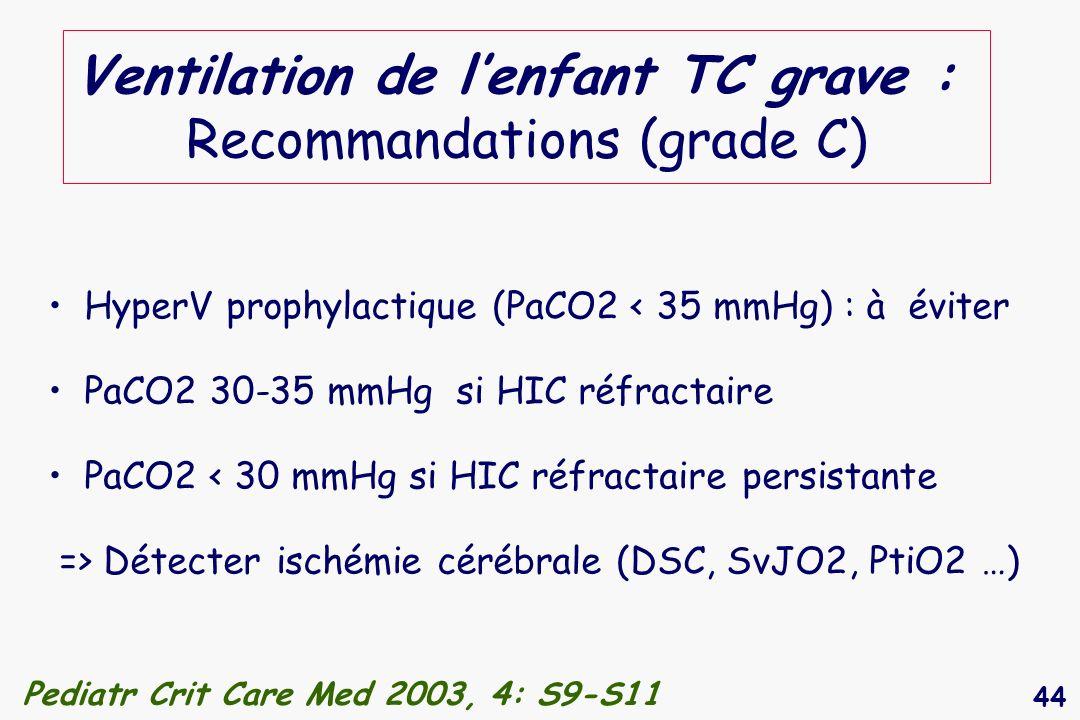 Ventilation de l'enfant TC grave : Recommandations (grade C)