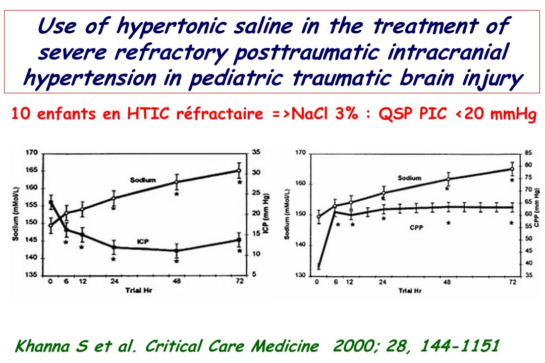 Use of hypertonic saline in the treatment of severe refractory posttraumatic intracranial hypertension in pediatric traumatic brain injury