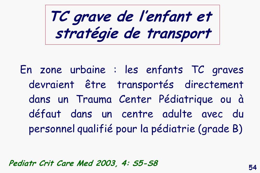 TC grave de l'enfant et stratégie de transport