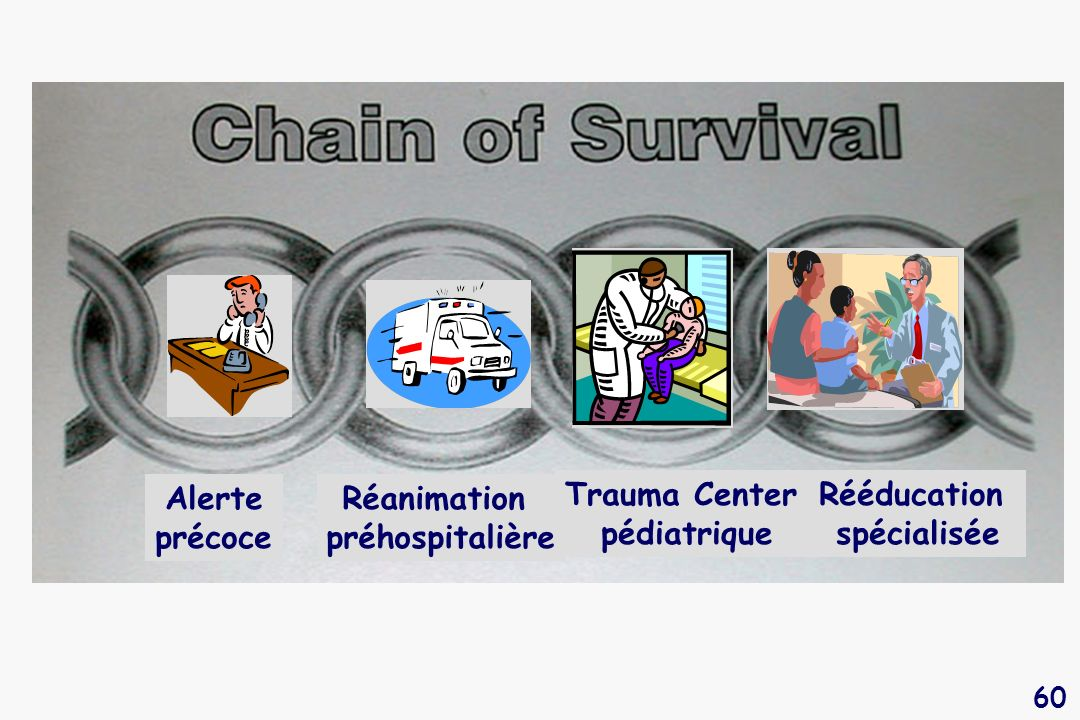 Trauma Center pédiatrique Rééducation spécialisée Alerte précoce Réanimation préhospitalière