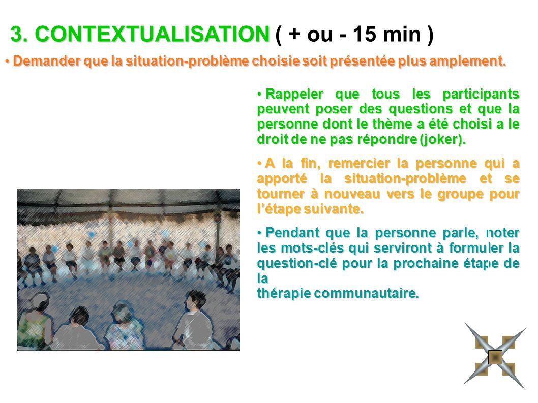 3. CONTEXTUALISATION ( + ou - 15 min )