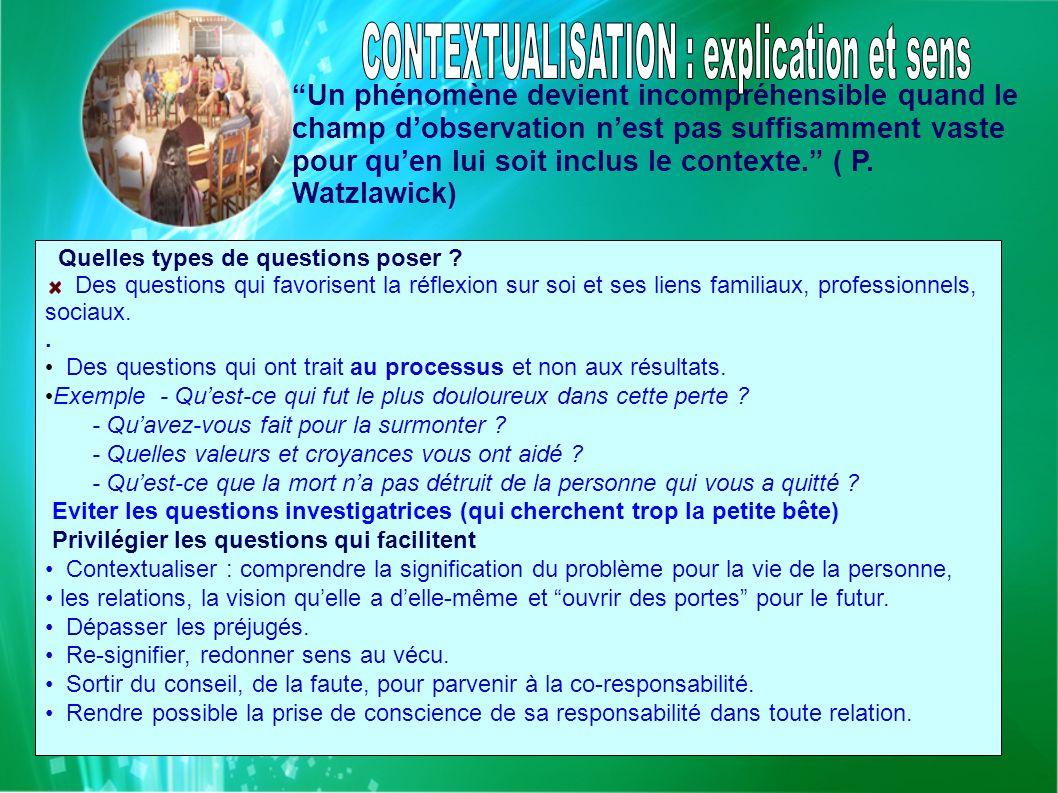 CONTEXTUALISATION : explication et sens
