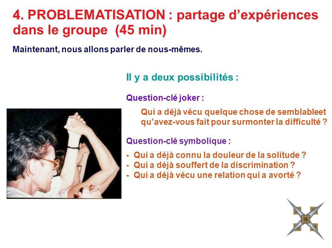 4. PROBLEMATISATION : partage d'expériences dans le groupe (45 min)