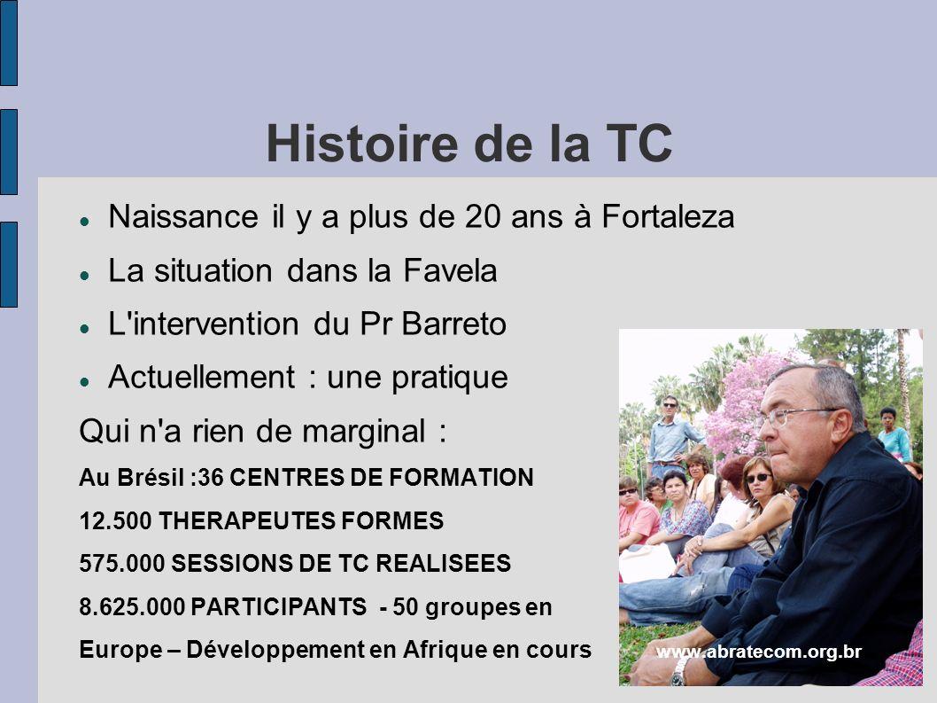 Histoire de la TC Naissance il y a plus de 20 ans à Fortaleza