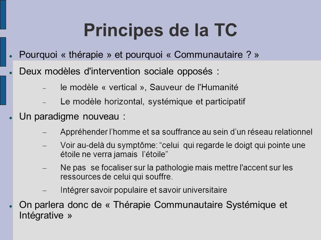 Principes de la TC Pourquoi « thérapie » et pourquoi « Communautaire » Deux modèles d intervention sociale opposés :
