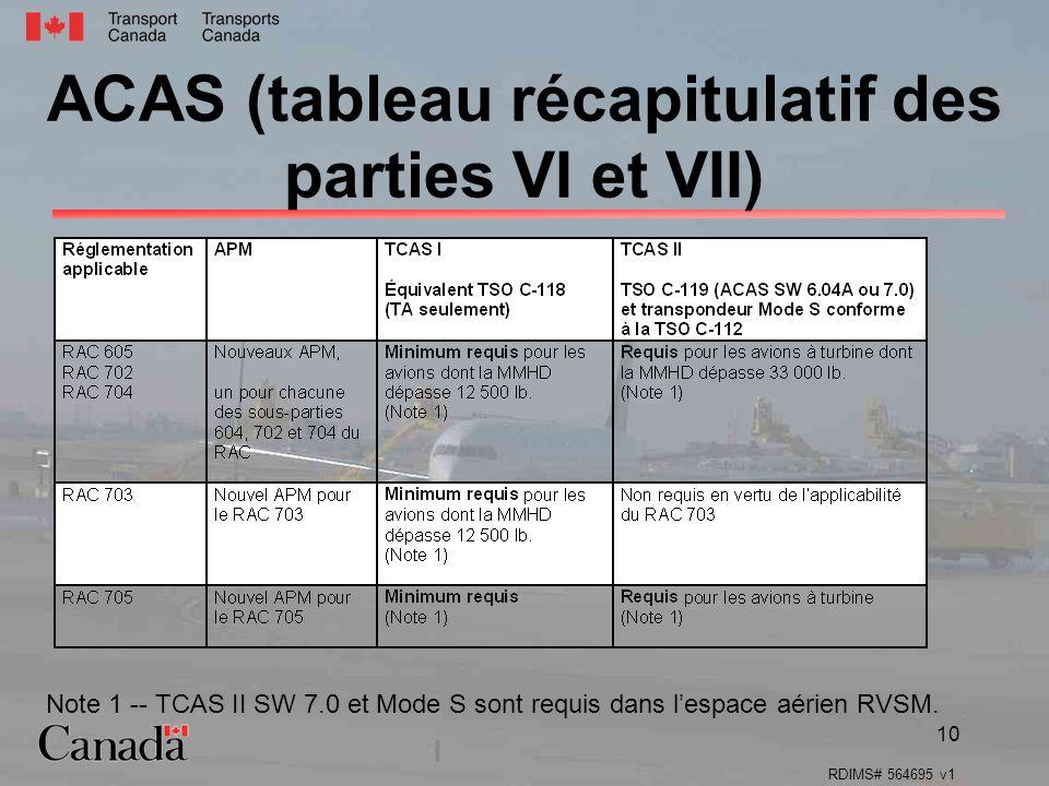 ACAS (tableau récapitulatif des parties VI et VII)
