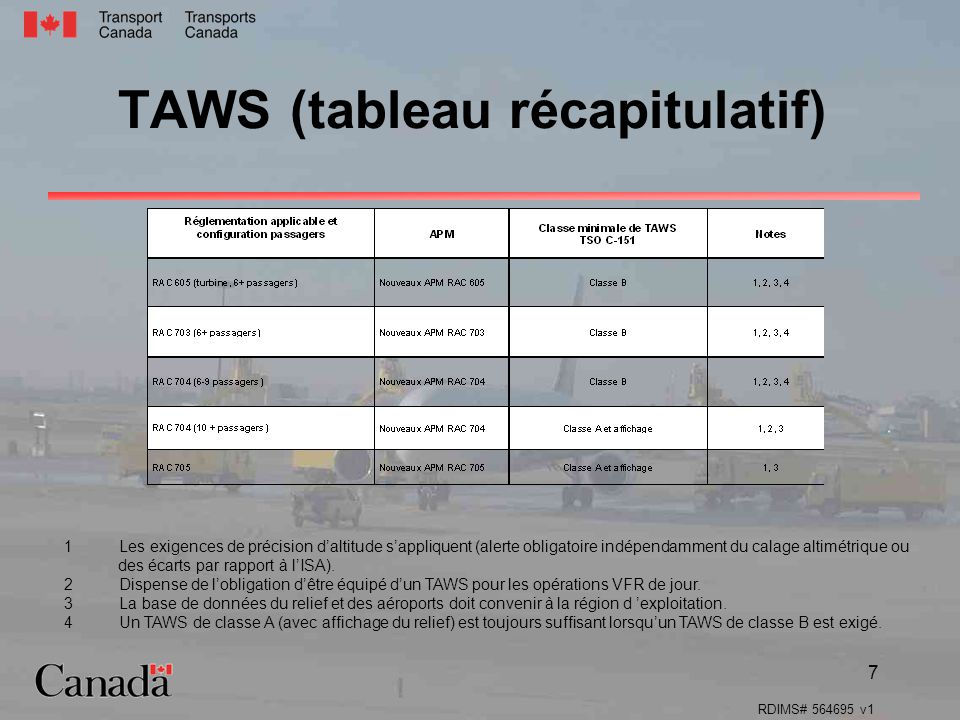 TAWS (tableau récapitulatif)