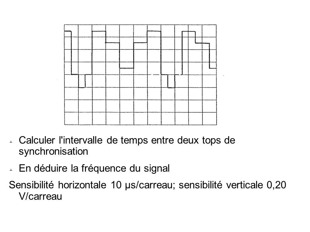 Calculer l intervalle de temps entre deux tops de synchronisation