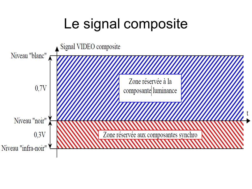 Le signal composite