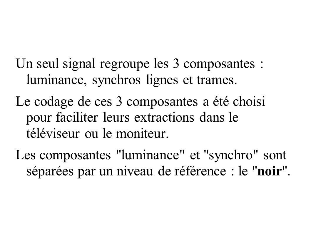 Un seul signal regroupe les 3 composantes : luminance, synchros lignes et trames.