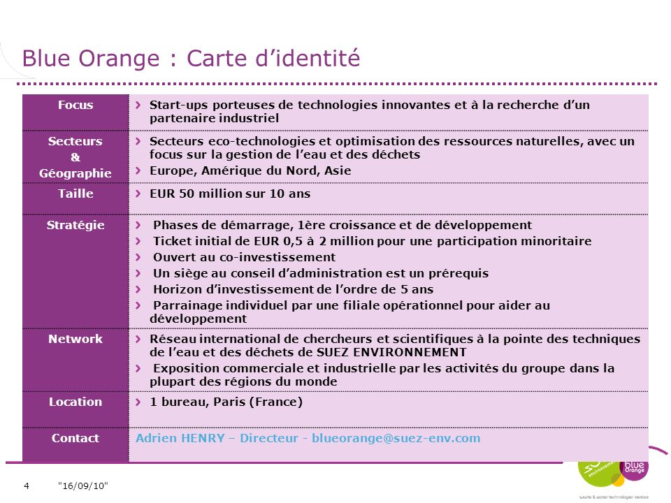 Blue Orange : Carte d'identité