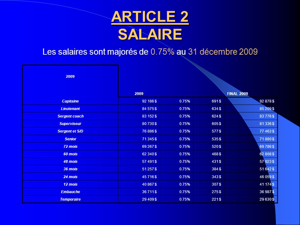 Les salaires sont majorés de 0.75% au 31 décembre 2009