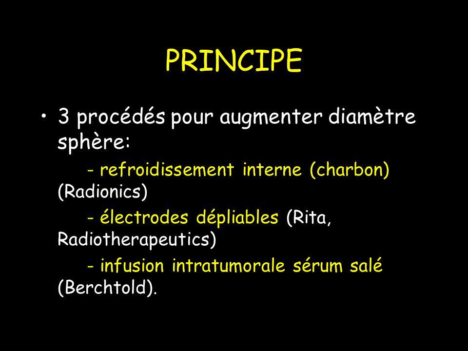 PRINCIPE 3 procédés pour augmenter diamètre sphère:
