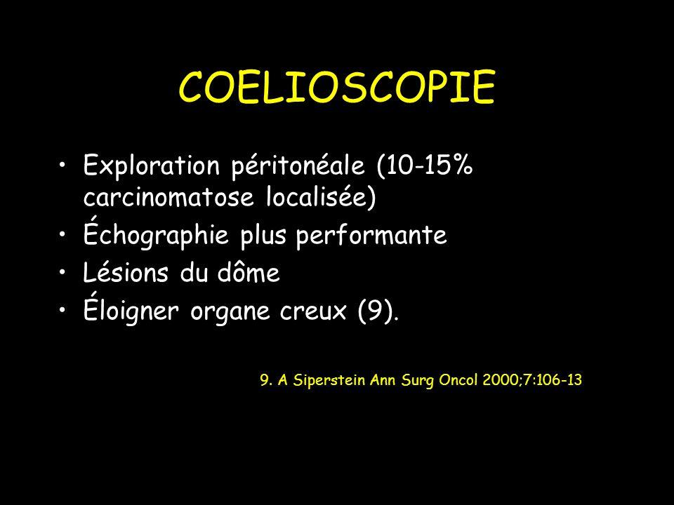 COELIOSCOPIE Exploration péritonéale (10-15% carcinomatose localisée)