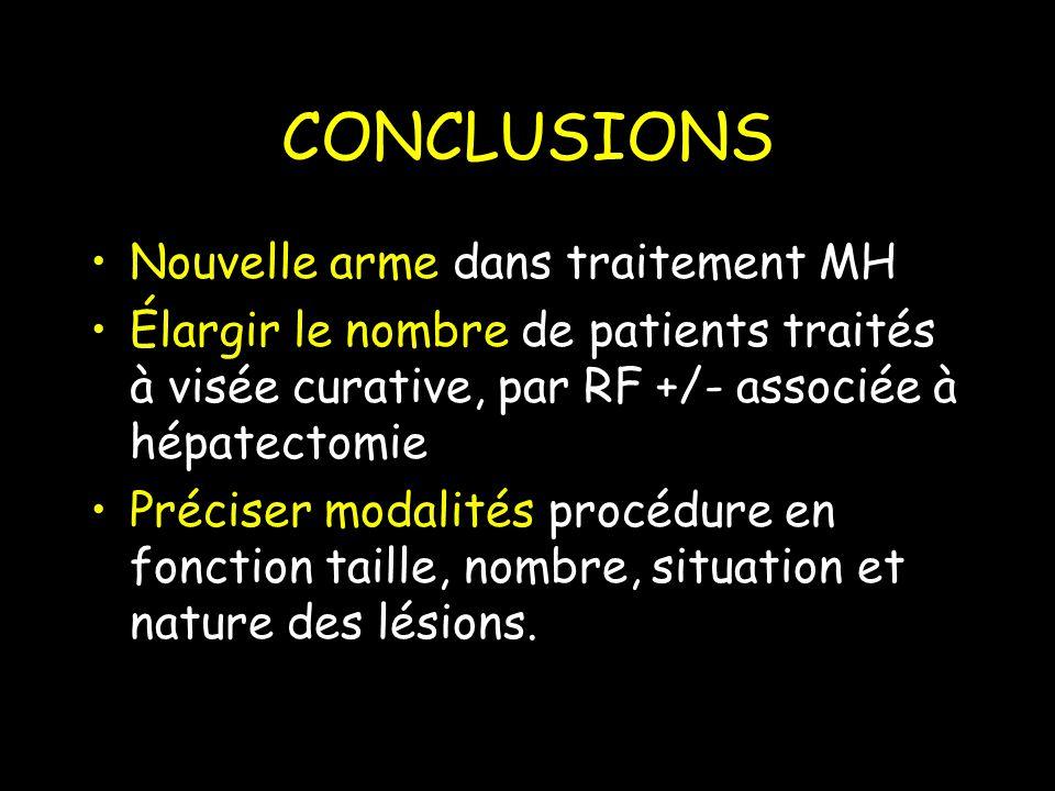 CONCLUSIONS Nouvelle arme dans traitement MH