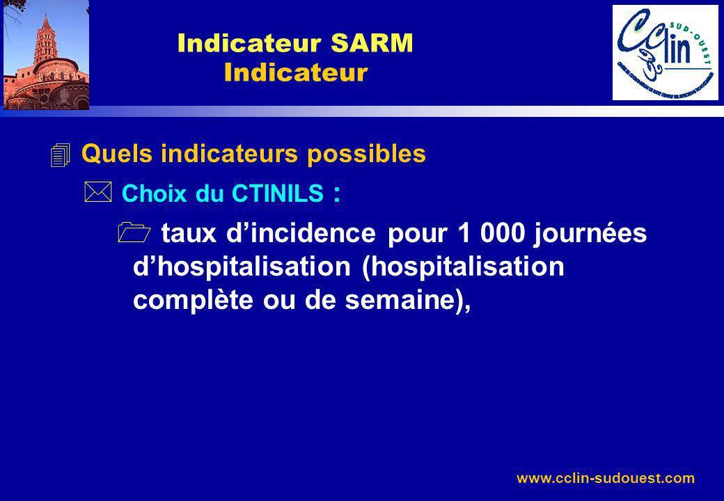 Indicateur SARM Indicateur