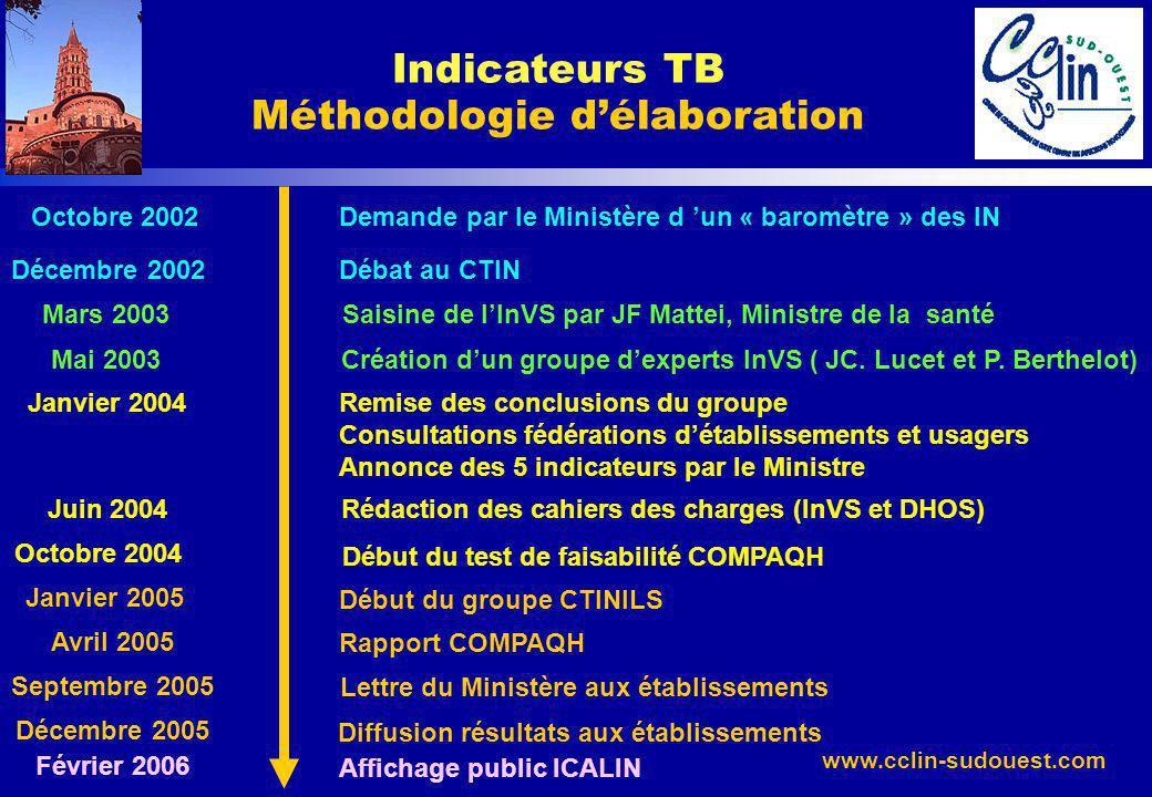 Indicateurs TB Méthodologie d'élaboration