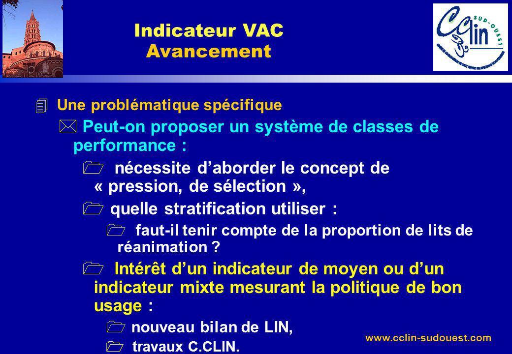 Indicateur VAC Avancement