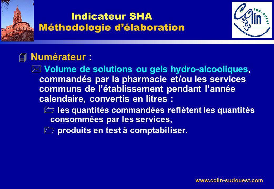 Indicateur SHA Méthodologie d'élaboration