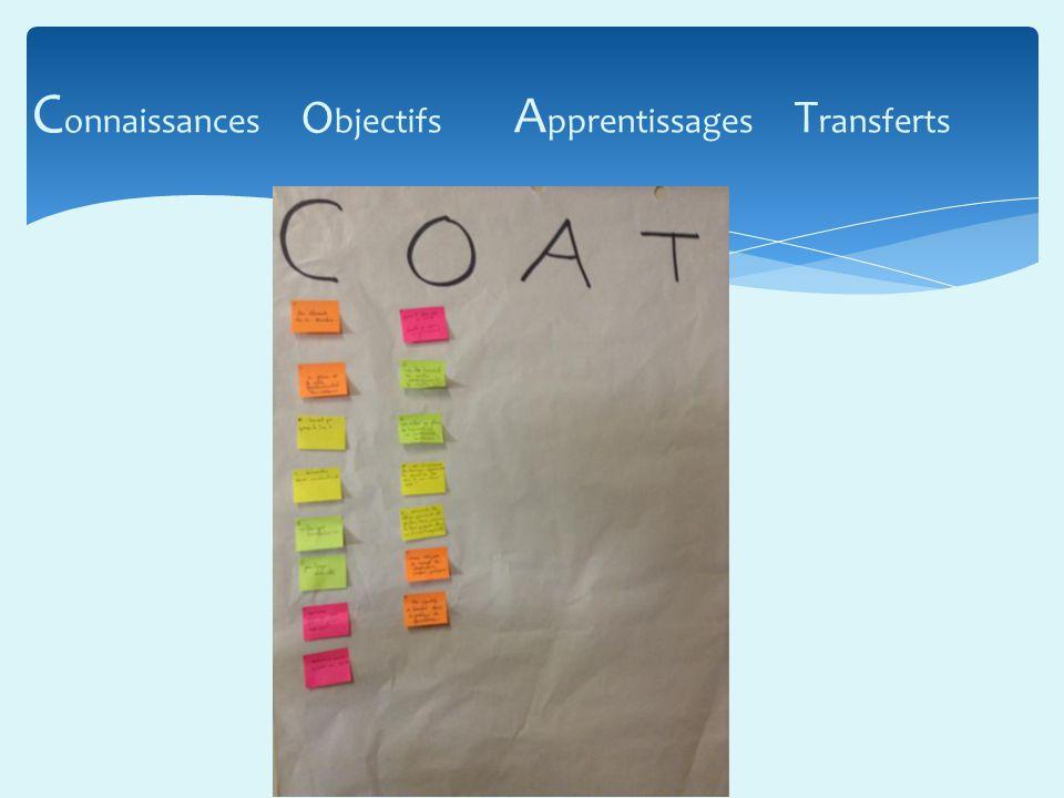 Connaissances Objectifs Apprentissages Transferts
