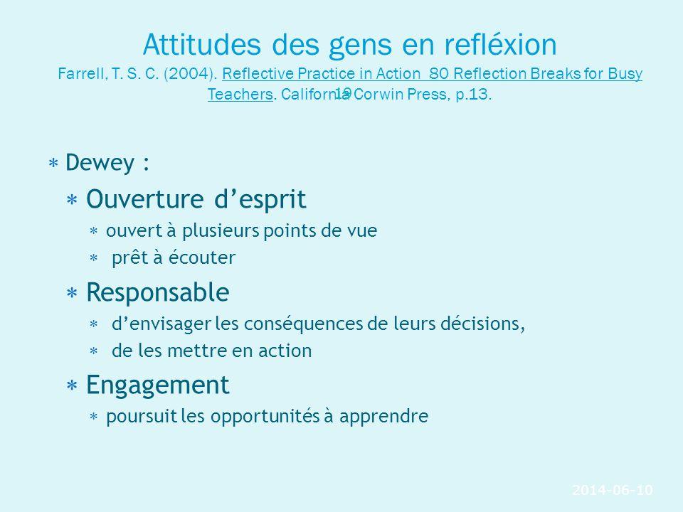Attitudes des gens en refléxion Farrell, T. S. C. (2004)