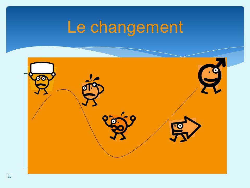 Le changement