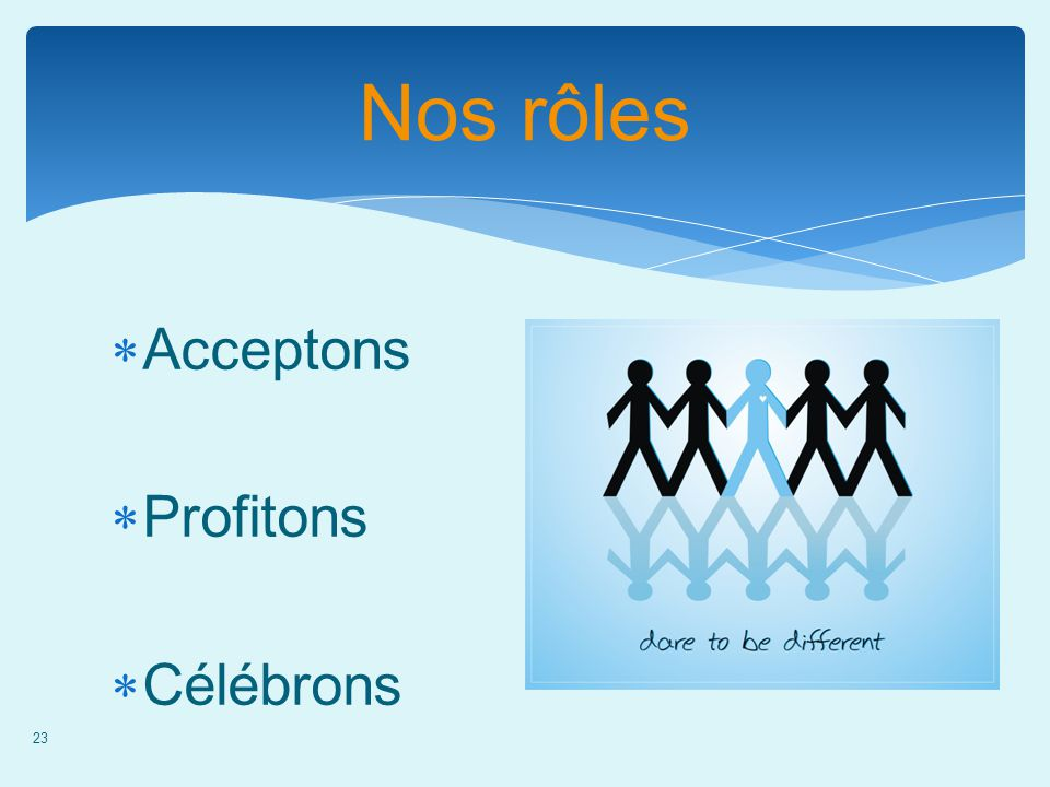 Nos rôles Acceptons Profitons Célébrons