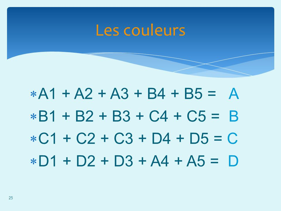 Les couleurs A1 + A2 + A3 + B4 + B5 = A B1 + B2 + B3 + C4 + C5 = B