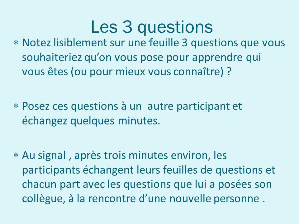 Les 3 questions