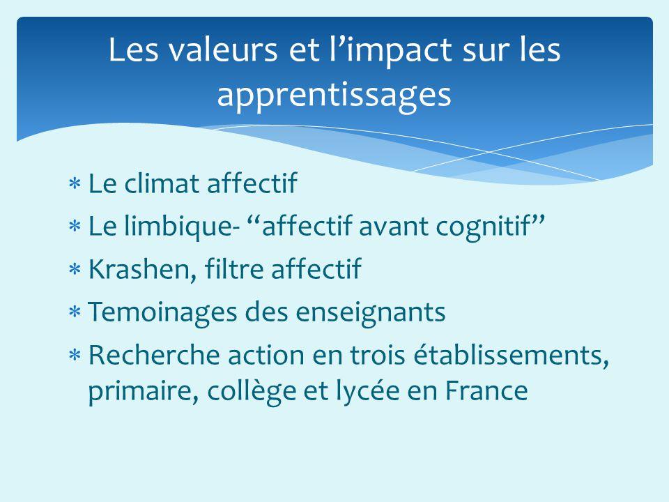 Les valeurs et l'impact sur les apprentissages