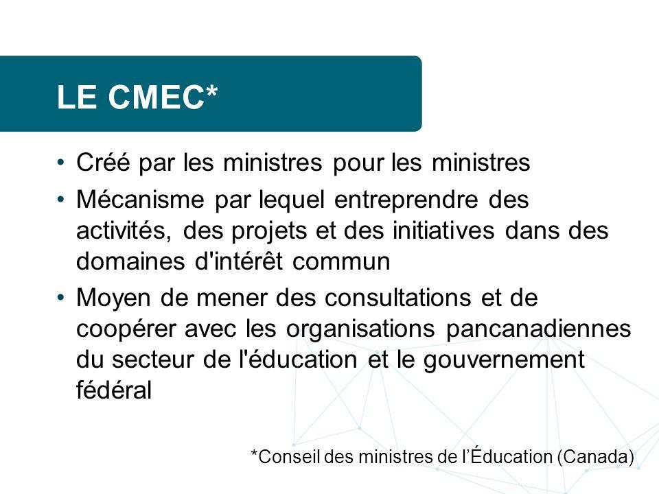 LE CMEC* Créé par les ministres pour les ministres