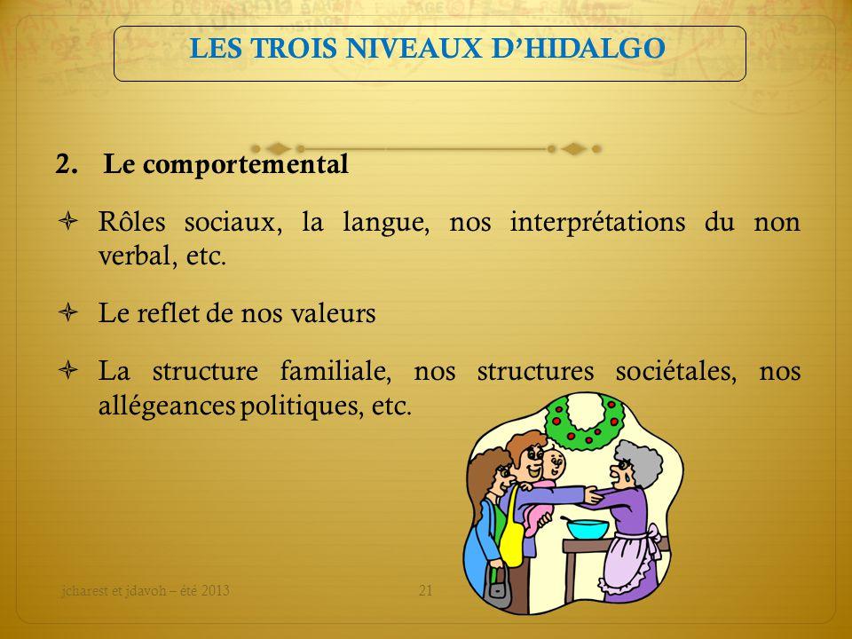 LES TROIS NIVEAUX D'HIDALGO