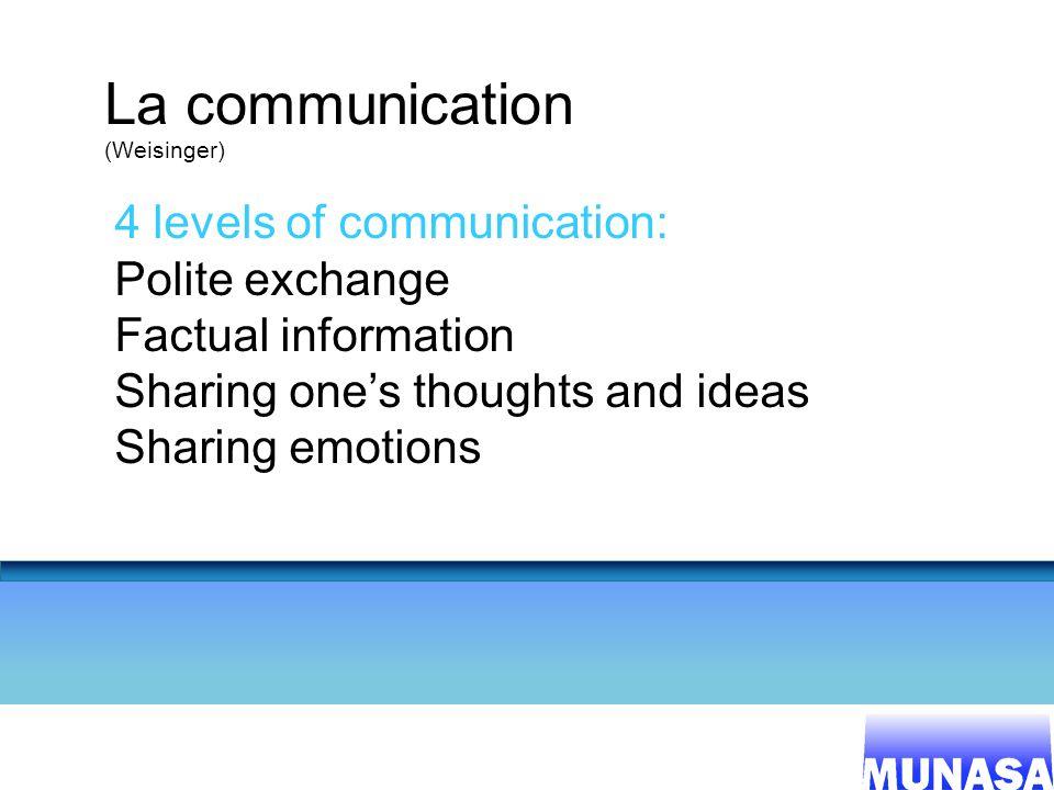 La communication (Weisinger)