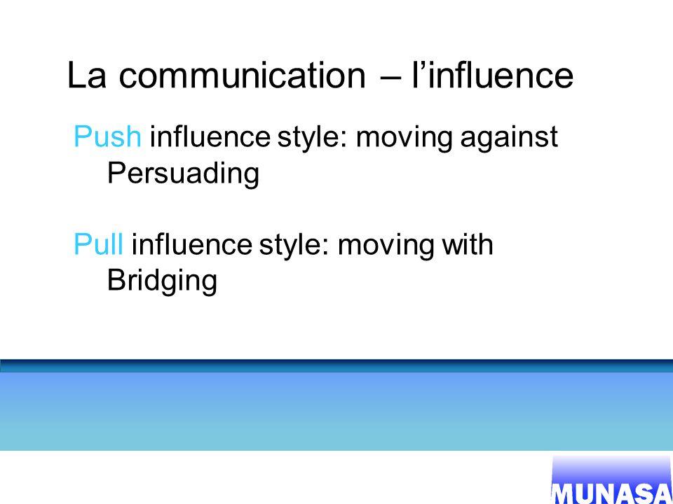 La communication – l'influence