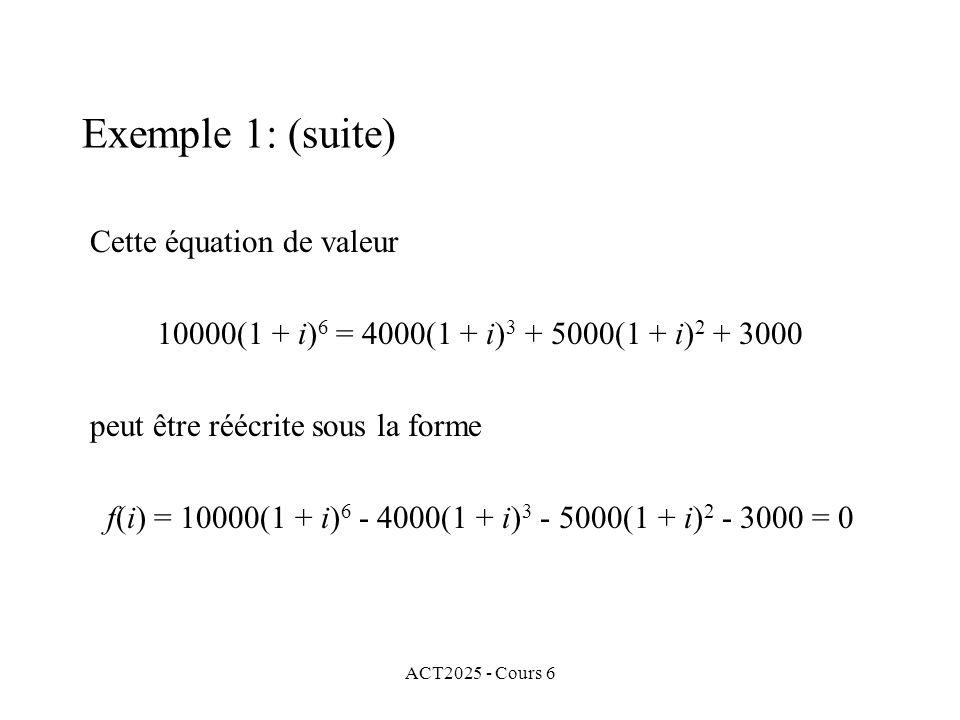 f(i) = 10000(1 + i)6 - 4000(1 + i)3 - 5000(1 + i)2 - 3000 = 0