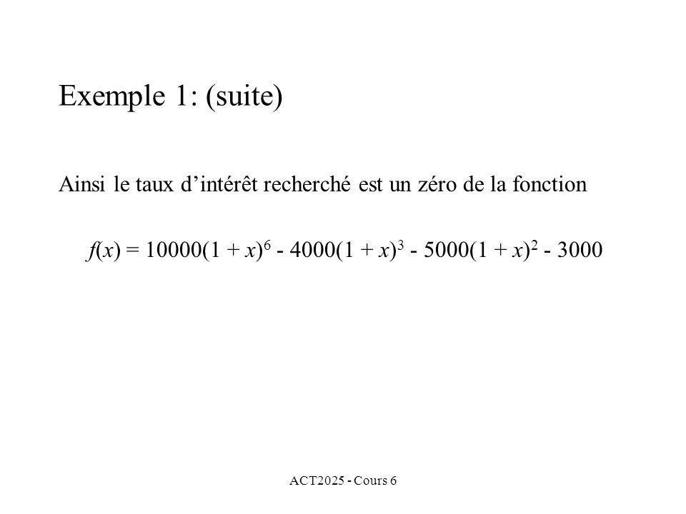 f(x) = 10000(1 + x)6 - 4000(1 + x)3 - 5000(1 + x)2 - 3000