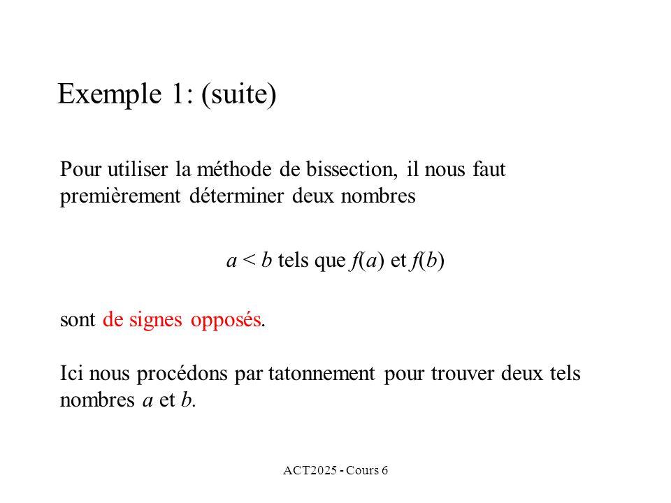 a < b tels que f(a) et f(b)
