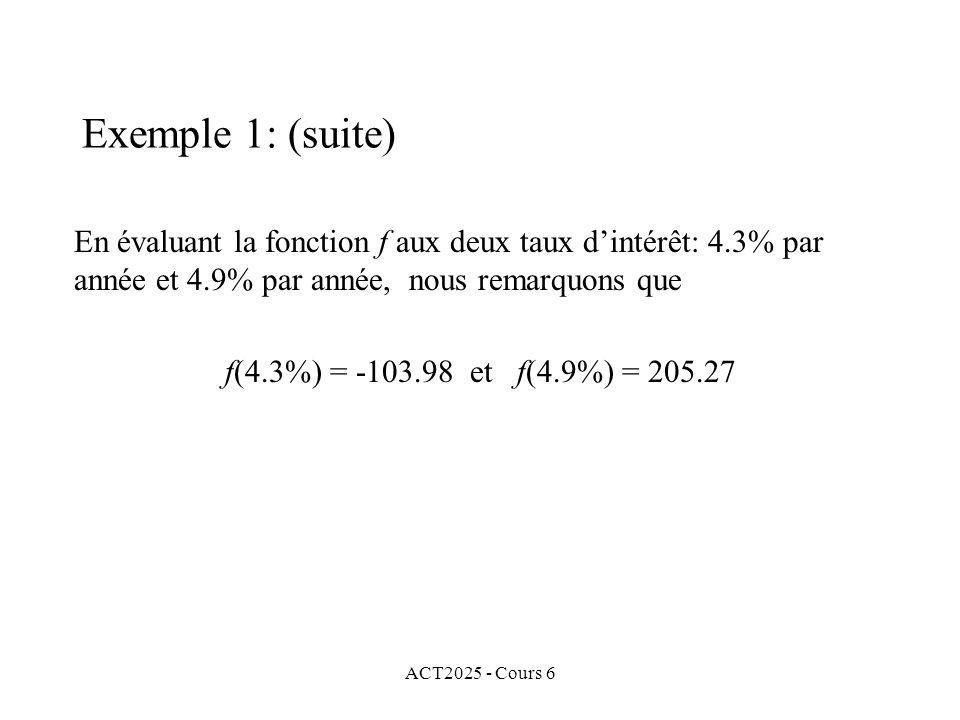 Exemple 1: (suite) En évaluant la fonction f aux deux taux d'intérêt: 4.3% par année et 4.9% par année, nous remarquons que.