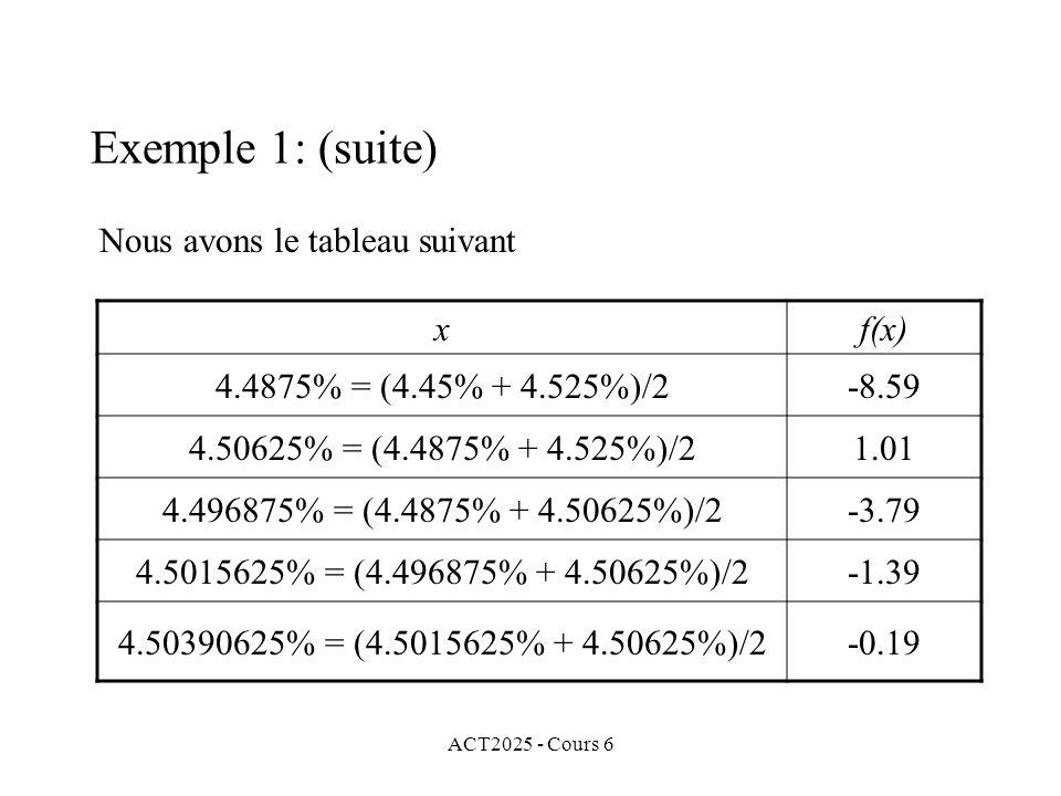 Exemple 1: (suite) Nous avons le tableau suivant x f(x)