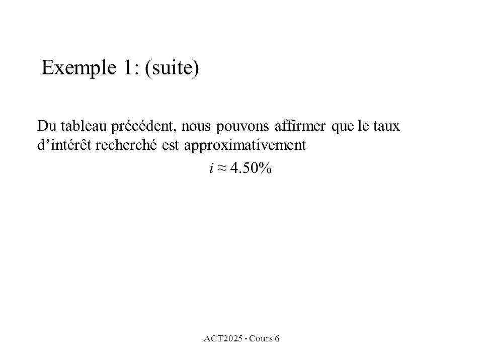 Exemple 1: (suite) Du tableau précédent, nous pouvons affirmer que le taux d'intérêt recherché est approximativement.