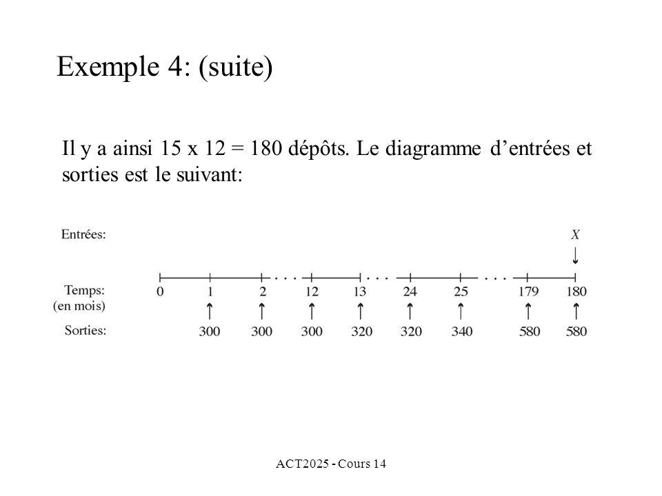 Exemple 4: (suite) Il y a ainsi 15 x 12 = 180 dépôts. Le diagramme d'entrées et sorties est le suivant: