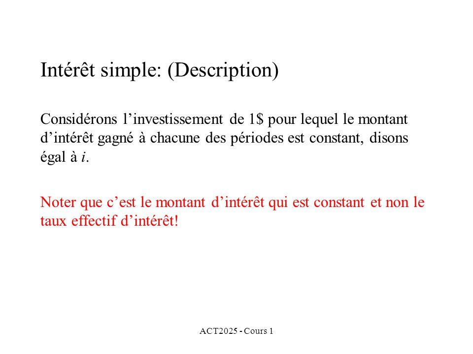 Intérêt simple: (Description)