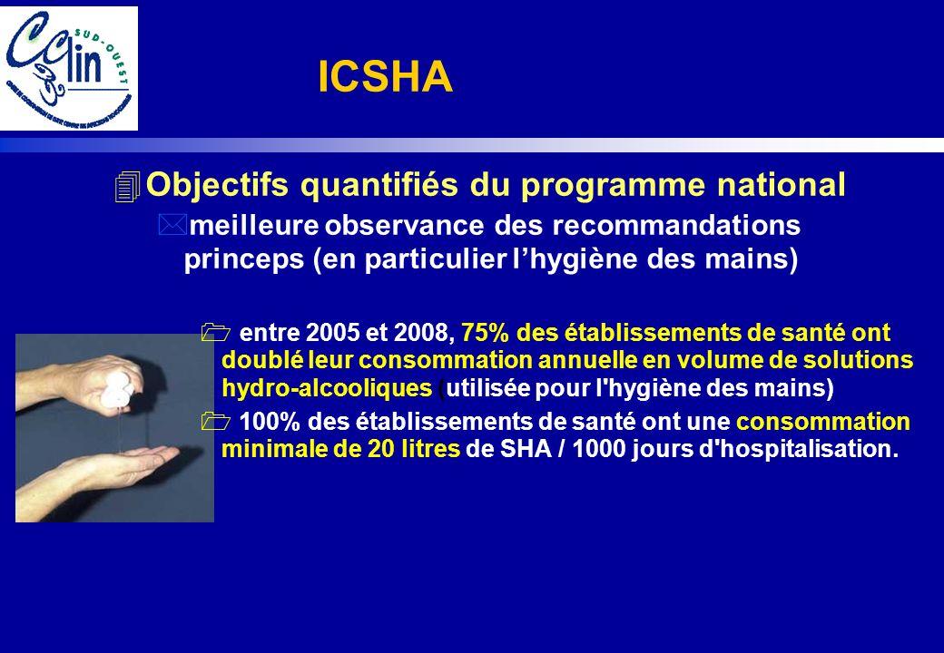 ICSHA Objectifs quantifiés du programme national