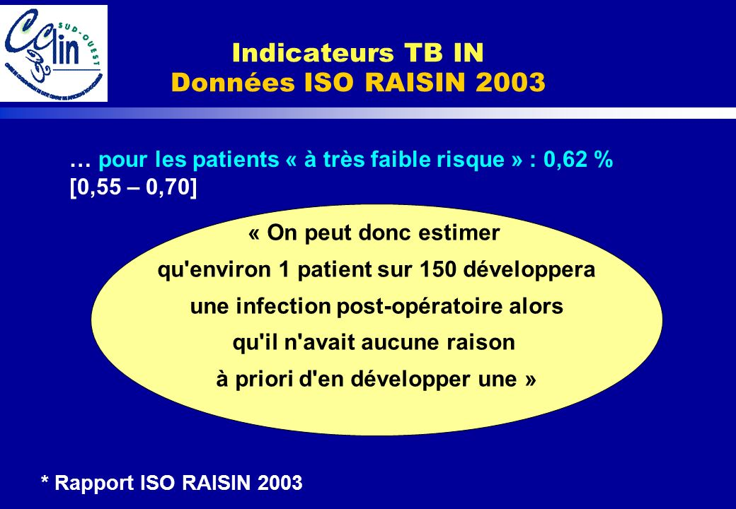 Indicateurs TB IN Données ISO RAISIN 2003