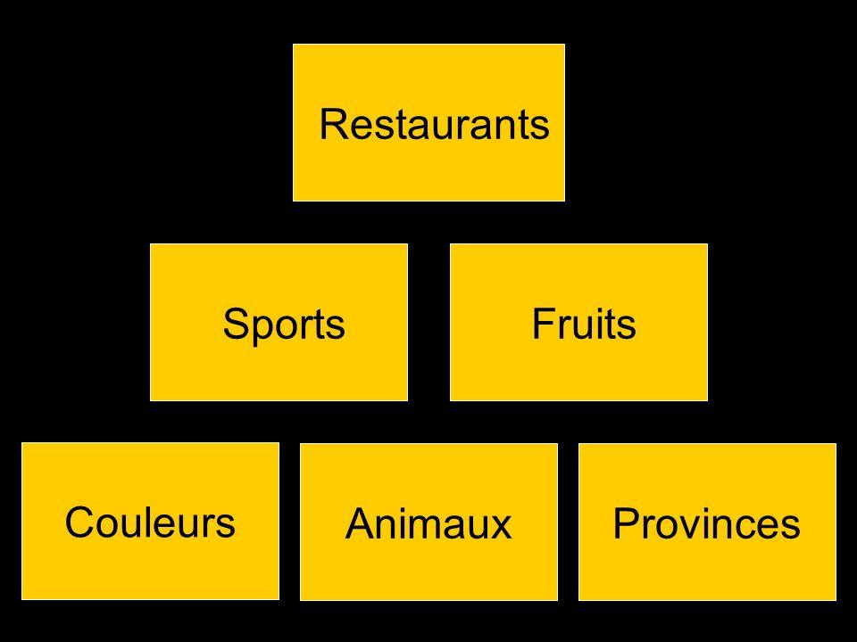 $1,000,000 $50,000 $75,000 $10,000 $20,000 $35,000 Restaurants Sports