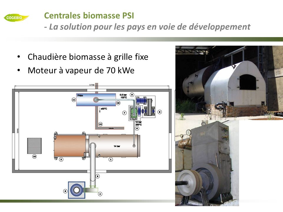 Centrales biomasse PSI