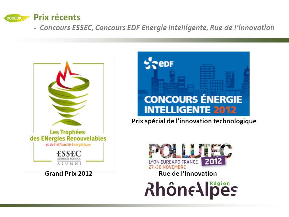 Prix récents - Concours ESSEC, Concours EDF Energie Intelligente, Rue de l'innovation