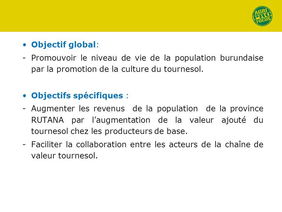 Objectif global: Promouvoir le niveau de vie de la population burundaise par la promotion de la culture du tournesol.